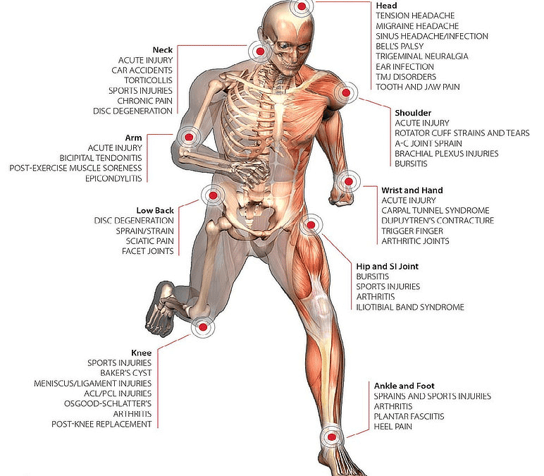 What is deep tissue laser therapy?